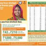 atal pension yojana essay in hindi