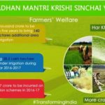 pradhan mantri krishi sinchayee yojana in hindi