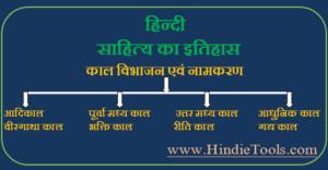 hindi sahitya ka kaal vibhajan in hindi
