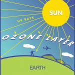 Slogan on save ozone layer in hindi