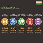 Digital india speech in hindi